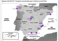 40  (y más) mujeres asesinadas por violencia machista.*